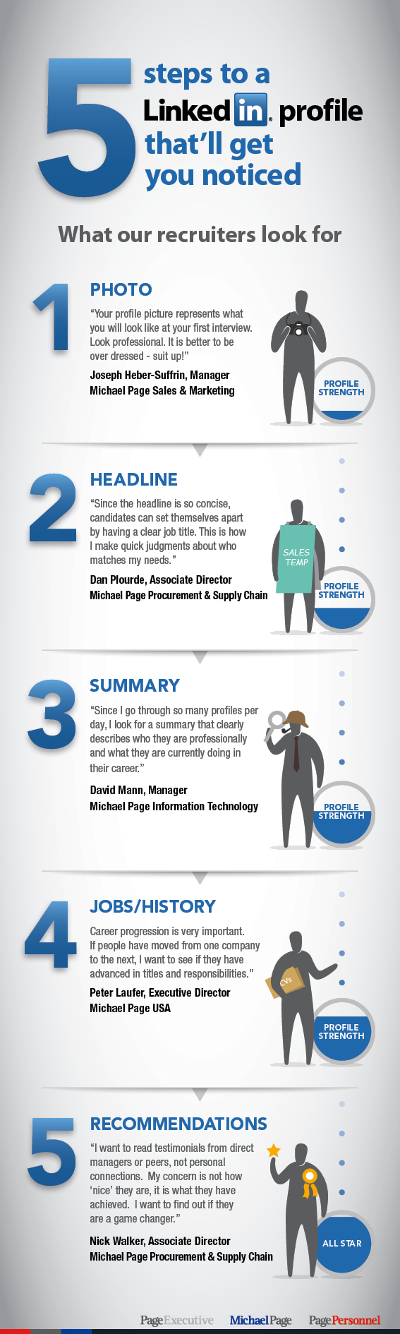 5 Steps To A LinkedIn Profile Thatll Get You Noticed Infographic