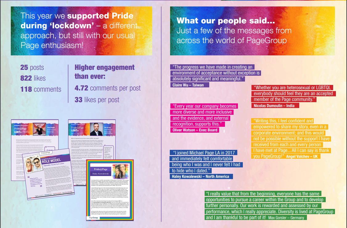 Diversity & Inclusion - 2020Pride highlights